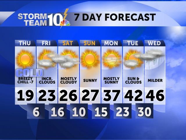 WJAR 10 forecast